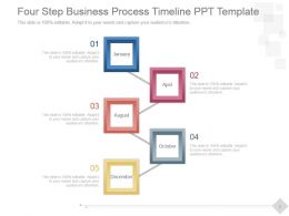 Four Step Business Process Timeline Ppt Template