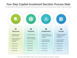 Four Step Capital Investment Decision Process Slide