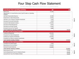 Four Step Cash Flow Statement