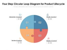 Four Step Circular Loop Diagram For Product Lifecycle
