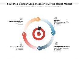 Four Step Circular Loop Process To Define Target Market