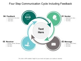Four Step Communication Cycle Including Feedback
