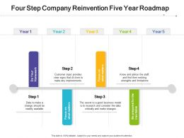 Four Step Company Reinvention Five Year Roadmap