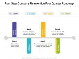 Four Step Company Reinvention Four Quarter Roadmap