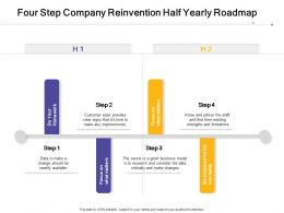 Four Step Company Reinvention Half Yearly Roadmap