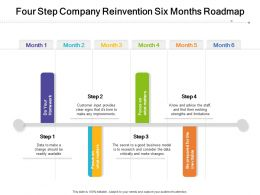 Four Step Company Reinvention Six Months Roadmap