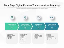 Four Step Digital Finance Transformation Roadmap