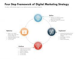 Four Step Framework Of Digital Marketing Strategy