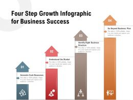 Four Step Growth Infographic For Business Success