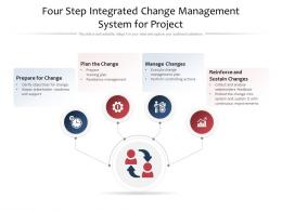 Four Step Integrated Change Management System For Project