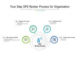 Four Step OPS Review Process For Organization