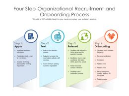 Four Step Organizational Recruitment And Onboarding Process