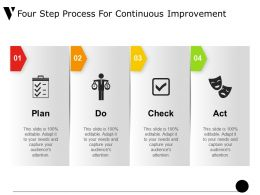 four_step_process_for_continuous_improvement_ppt_summary_Slide01