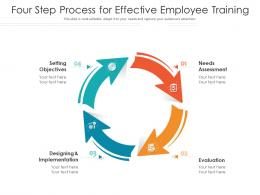 Four Step Process For Effective Employee Training