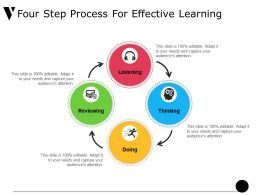 Four Step Process For Effective Learning Ppt Inspiration