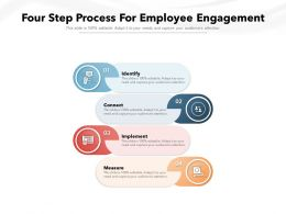 Four Step Process For Employee Engagement