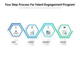 Four Step Process For Talent Engagement Program