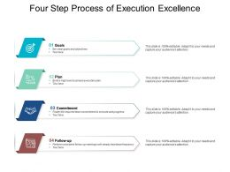 Four Step Process Of Execution Excellence
