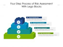 Four Step Process Of Risk Assessment With Lego Blocks
