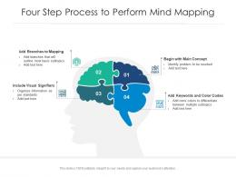 Four Step Process To Perform Mind Mapping