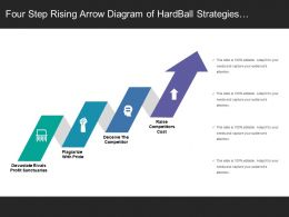 Four Step Rising Arrow Diagram Of Hardball Strategies Covering Steps Of Plagiarize Deceive And Devastate