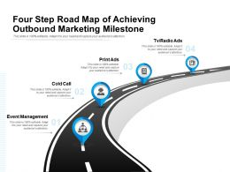 Four Step Road Map Of Achieving Outbound Marketing Milestone