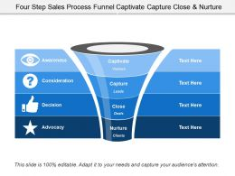 Four Step Sales Process Funnel Captivate Capture Close And Nurture