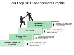 Four Step Skill Enhancement Graphic