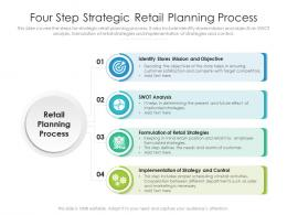 Four Step Strategic Retail Planning Process