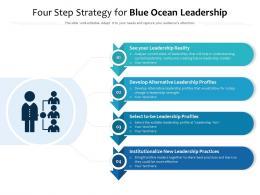 Four Step Strategy For Blue Ocean Leadership