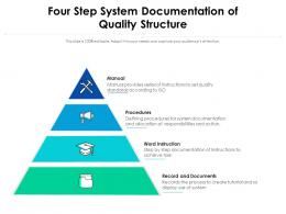Four Step System Documentation Of Quality Structure