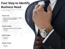 Four Step To Identify Business Need
