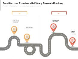 Four Step User Experience Half Yearly Research Roadmap
