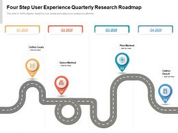 Four Step User Experience Quarterly Research Roadmap