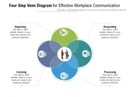 Four Step Venn Diagram For Effective Workplace Communication