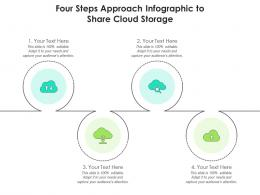 Four Steps Approach To Share Cloud Storage Infographic Template