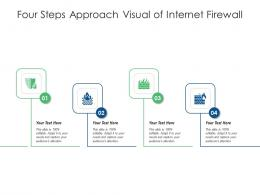 Four Steps Approach Visual Of Internet Firewall Infographic Template