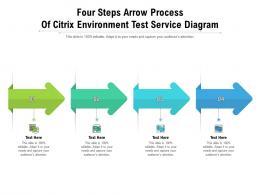Four Steps Arrow Process Of Citrix Environment Test Service Diagram Infographic Template