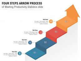 Four Steps Arrow Process Of Meeting Productivity Statistics Slide Infographic Template
