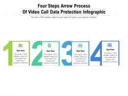 Four Steps Arrow Process Of Video Call Data Protection Infographic Template