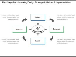 Four Steps Benchmarking Design Strategy Guidelines And Implementation