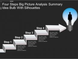 Four Steps Big Picture Analysis Summary Idea Bulb With Silhouettes