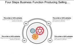 Four Steps Business Function Producing Selling Supporting Development Internal