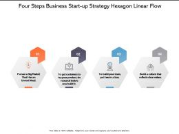 Four Steps Business Start Up Strategy Hexagon Linear Flow
