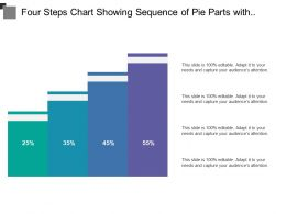 Four Steps Chart Showing Sequence Of Pie Parts With Estimated Values