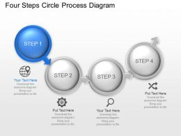 Four Steps Circle Process Diagram Powerpoint Template Slide