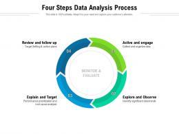 Four Steps Data Analysis Process