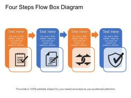 Four Steps Flow Box Diagram