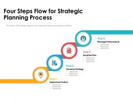 Four Steps Flow For Strategic Planning Process