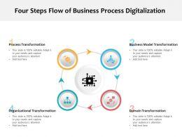 Four Steps Flow Of Business Process Digitalization